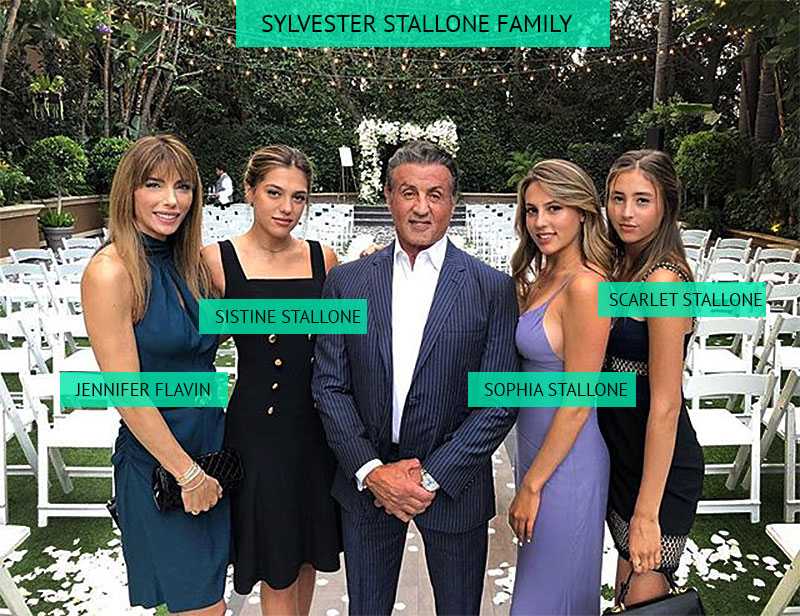 Sylvester Stallone Family Wife Ex Wives Kids Parents Siblings Familytron