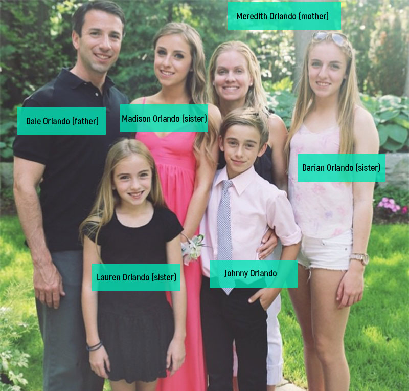 Johnny Orlando family