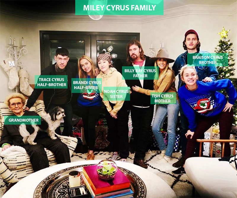 Miley Cyrus family photo